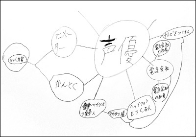 2019年 キャリア教育-声優
